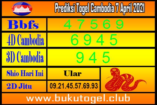 Prakiraan Kamboja 7 April 2021