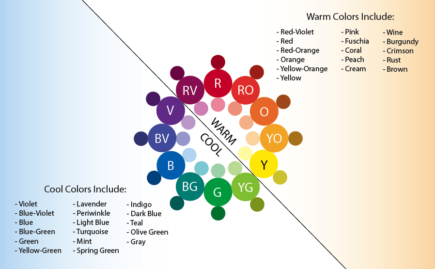 On The Color Wheel Colors That Are Exact Complements Of Each Other Placed Directly Opposite Primary S Complement Is Secondary