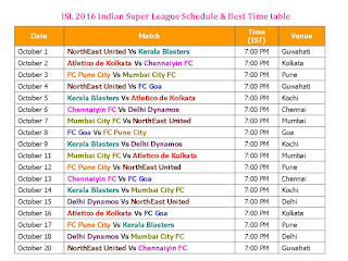 ISL 2016 opening ceremony,ISL 2016 Indian Super League Schedule & Best Time table,ISL 2016 Schedule,2016 ISL schedule & time,fixture,IST time,GMT time,local time,match,all teams,player,Indian Super League Schedule (ISL) 2016 & Best Time table Indian Super League Schedule 2016,full time table,venue,place,live streaming,ISL football matches,soccer matches ISL 2016,image schedule,2016 schedule ISL,teams,Kerala,Kolkata,Chennai,Pune,Mumbai,Goa,Delhi Indian Super League Schedule (ISL) 2016 & Best Time table  Click here for more detail..   Teams: NorthEast United, Kerala Blasters, Atletico de Kolkata, Chennaiyin FC, FC Pune City, Mumbai City FC, FC Goa, Delhi Dynamos