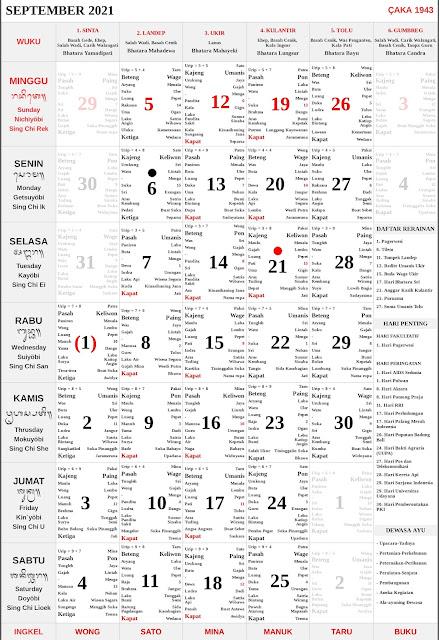 Kalender Bali September 2021 Lengkap PDF dan JPG