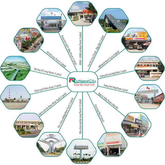 Dự án Khu đô thị Richland City - Nhơn Trạch Đồng Nai