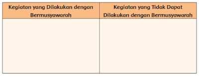 kegiatan-kegiatan yang dapat dilakukan dengan musyawarah dan kegiatan-kegiatan yang harus dikerjakan sendiri www.simplenews.me