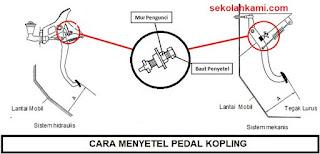 cara menyetel ketinggian pedal kopling