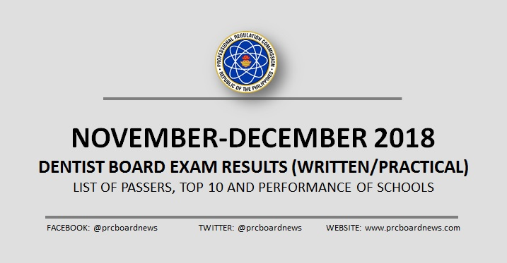 LIST OF PASSERS: November - December 2018 Dentist board exam result