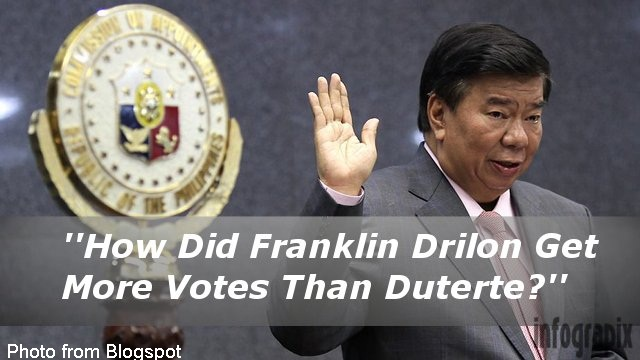 The mysterious 18 Million votes of Franklin Drilon: How did it happen? You must read this!