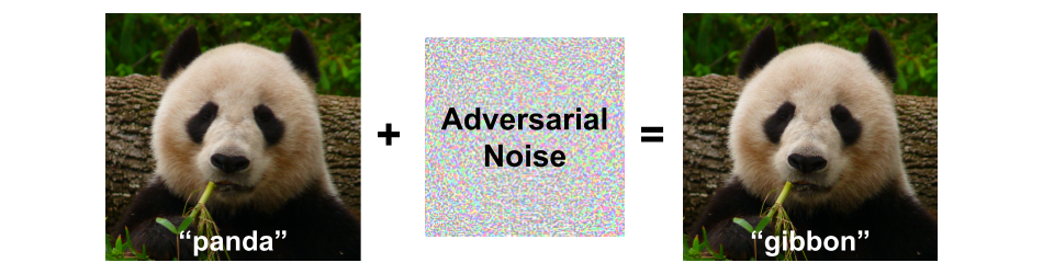 thumbnail image for review of  Google AI Blog: Uncovering Unknown Unknowns in Machine Learning