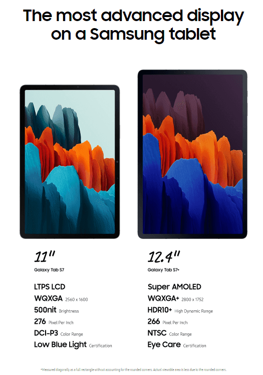 Galaxy Tab S7 Display