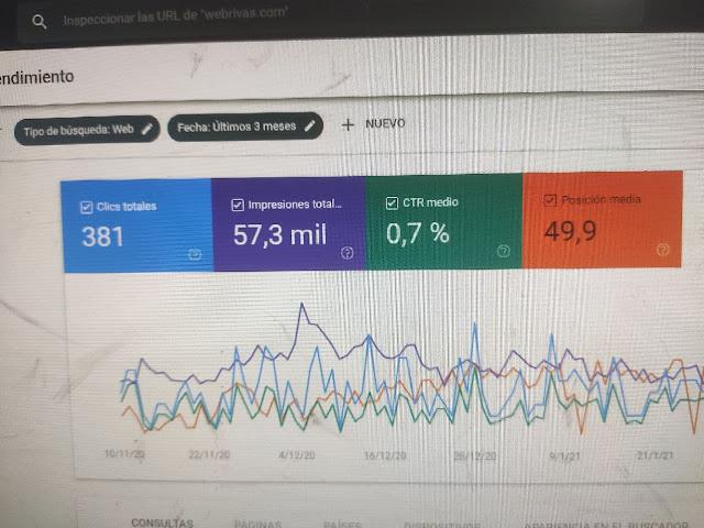 Herramientas seo de Google para optimizar los contenidos digitales