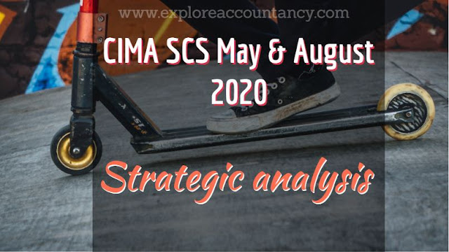 Strategic Analysis video for SCS May & August 2020
