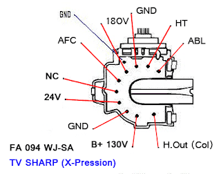Data Pin Out Flyback FA 094 WJ-SA TV Sharp (X-Pression)