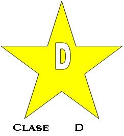 Clases de fuego tipo D
