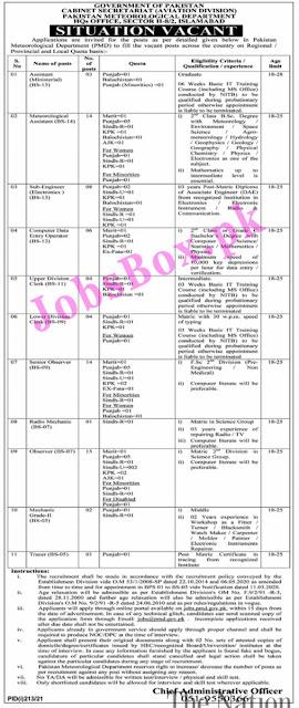 Pakistan Meteorological Department PMD Jobs 2021 – Cabinet Secretariat