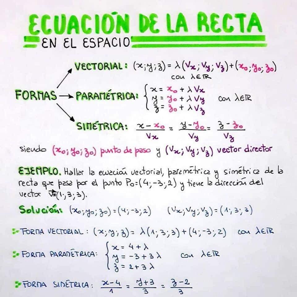 ecuacion de la recta en el espacio