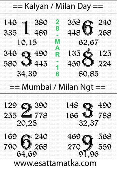 Satta Matka Result | Kalyan Matka Chart { 28-March-2016 }