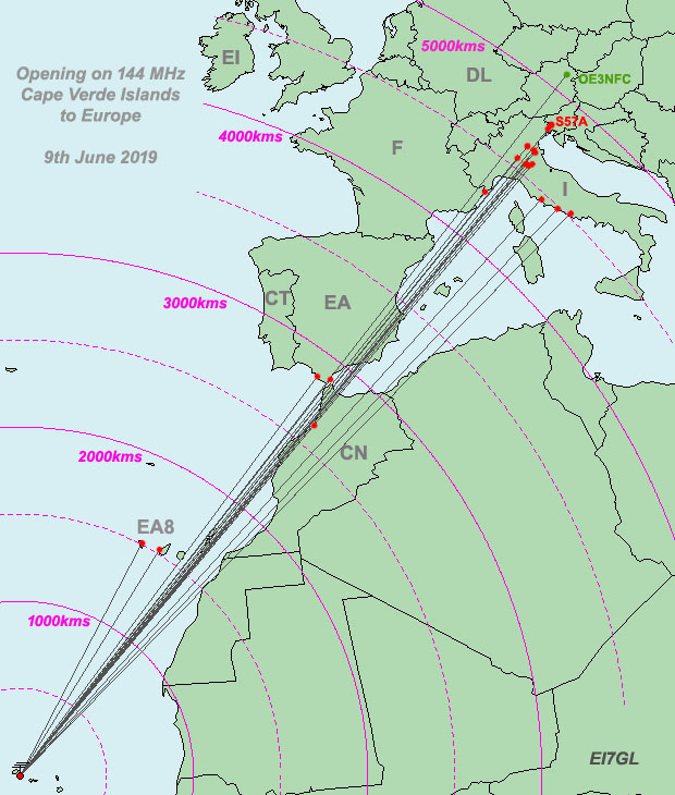 EI7GL    A diary of amateur radio activity: A closer look at the 144