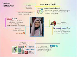 Profil Mbak Nur Yana Yirah