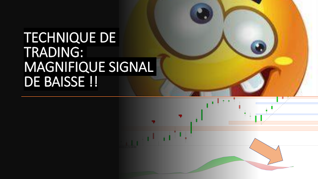 Trading CAC40 07/04/21