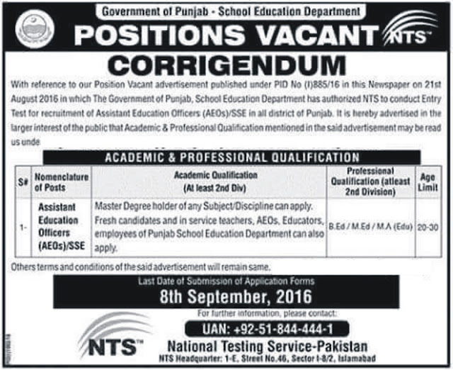 AEOs Jobs in Punjab 2016 Jobs