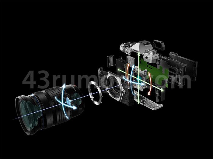 Схема работы внутрикамерной стабилизации Olympus OM-D E-M5 Mark III
