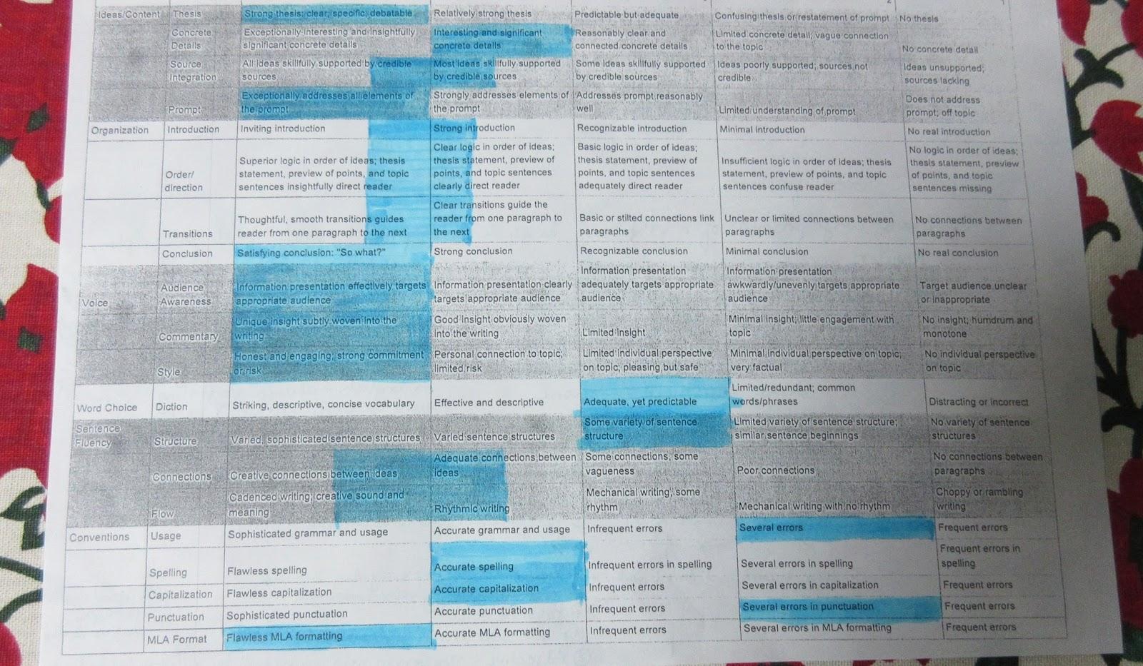 Heredity vs environment essay