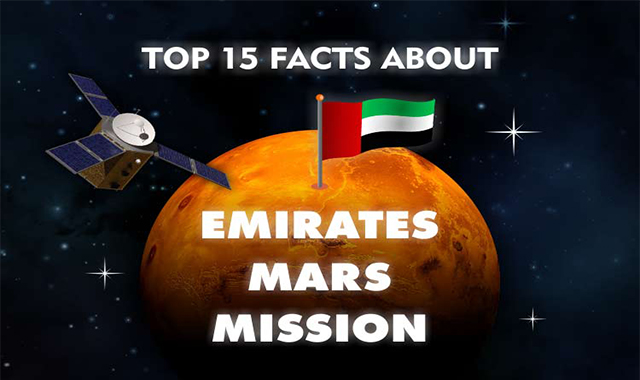 Top 15 Facts About Emirates Mars Mission