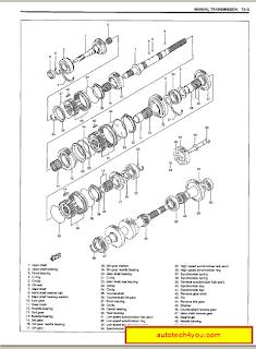 Suzuki Jimny Service Manual