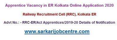 Apprentice Vacancy Eastern Railway Kolkata Online Form 2020