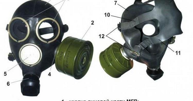 Противогазы ГП-9 использование гражданского противогаза уход и хранение