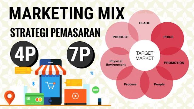 Pengertian Sekaligus Fungsi Marketing Mix Dalam Suatu Bisnis