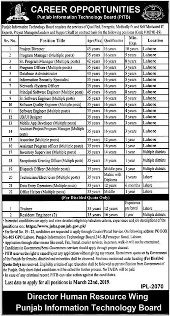 Punjab Information Technology Board (PITB) Jobs 2019 | PITB Jobs March 2019