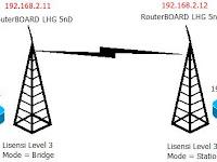 PTP Routerboard LHG 5nD Lisensi Level 3 Beserta Troubleshoot