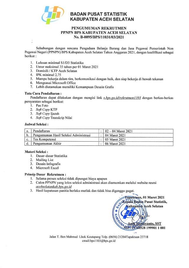 Tenagan PPNPN Badan Pusat Statistik Bulan Maret 2021