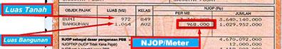 KIP Kuliah NJOP/Meter