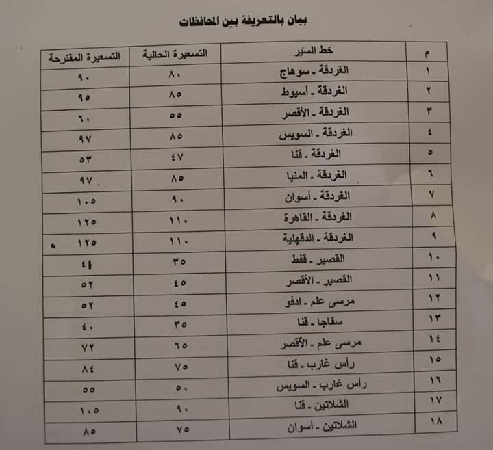 ننشر التعريفه الجديده للمواصلات داخل وبين المدن المصرية بعد زياده اسعار الوقود بجميع المحافظات FB_IMG_1562347661149