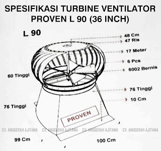Turbin Ventilator Surabaya