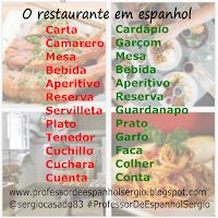 O restaurante em espanhol, Vocabulário, Curso de Espanhol, Aprender Espanhol, Aprender Espanhol Youtube, Dicas de espanhol, Espanhol para Iniciantes, Espanhol básico