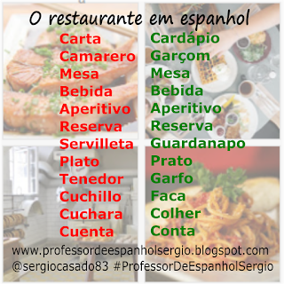 O restaurante em espanhol