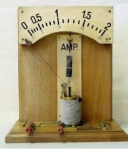 What is ammeter and its function.etc(2020-21)