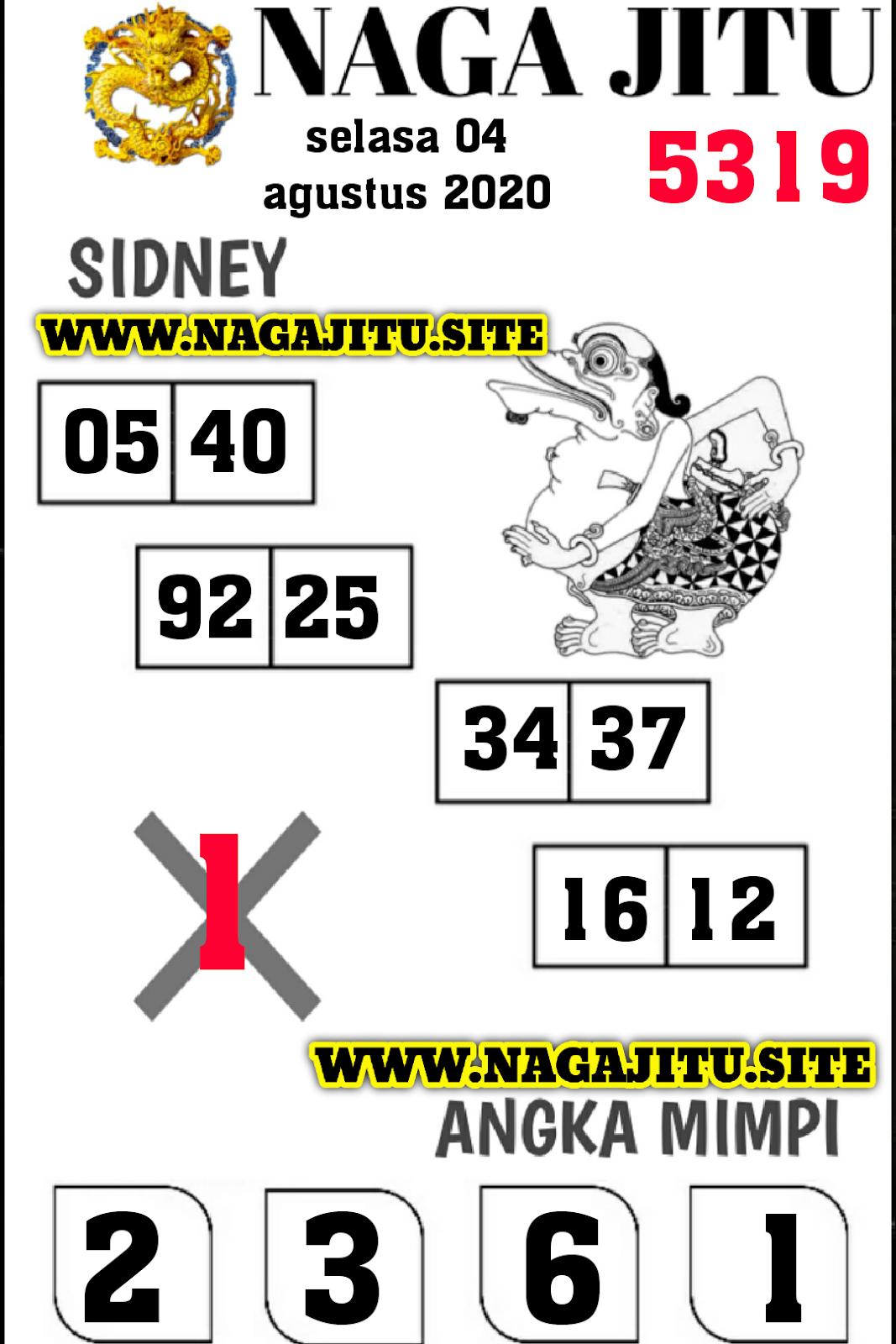 Prediksi Syair Sydney 4 Agustus 2020 Keluaran Sydney Jakarta4d
