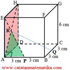 Jarak titik P ke titik R