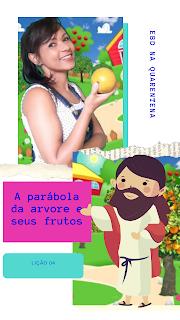 A parábola da árvore e seus frutos