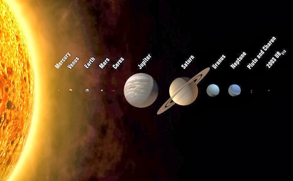 solar system future - photo #8