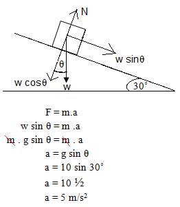 Soal Fisika