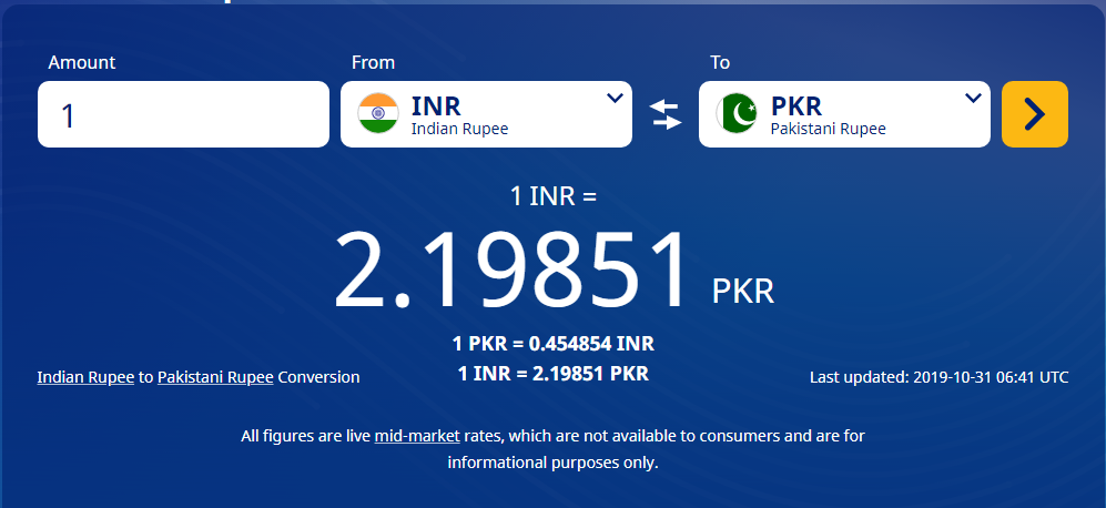 Convert Usd To Pkr And Currency