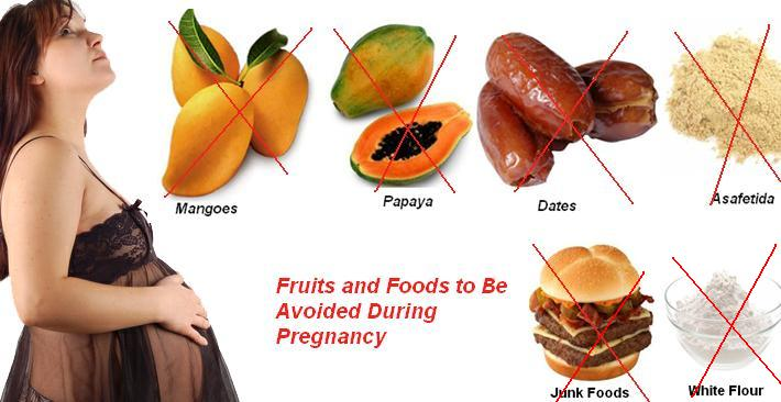 Foods To Avoid Pregnant
