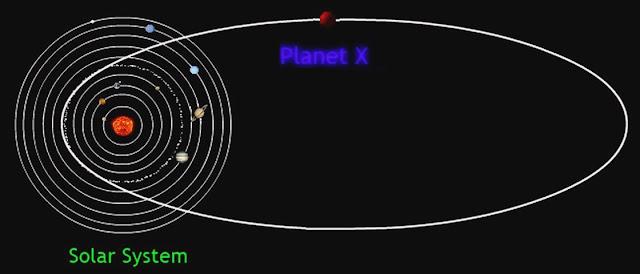 civilizações antigas, suméria, sumérios, planeta nibiru, sumérios extraterrestres, planeta x