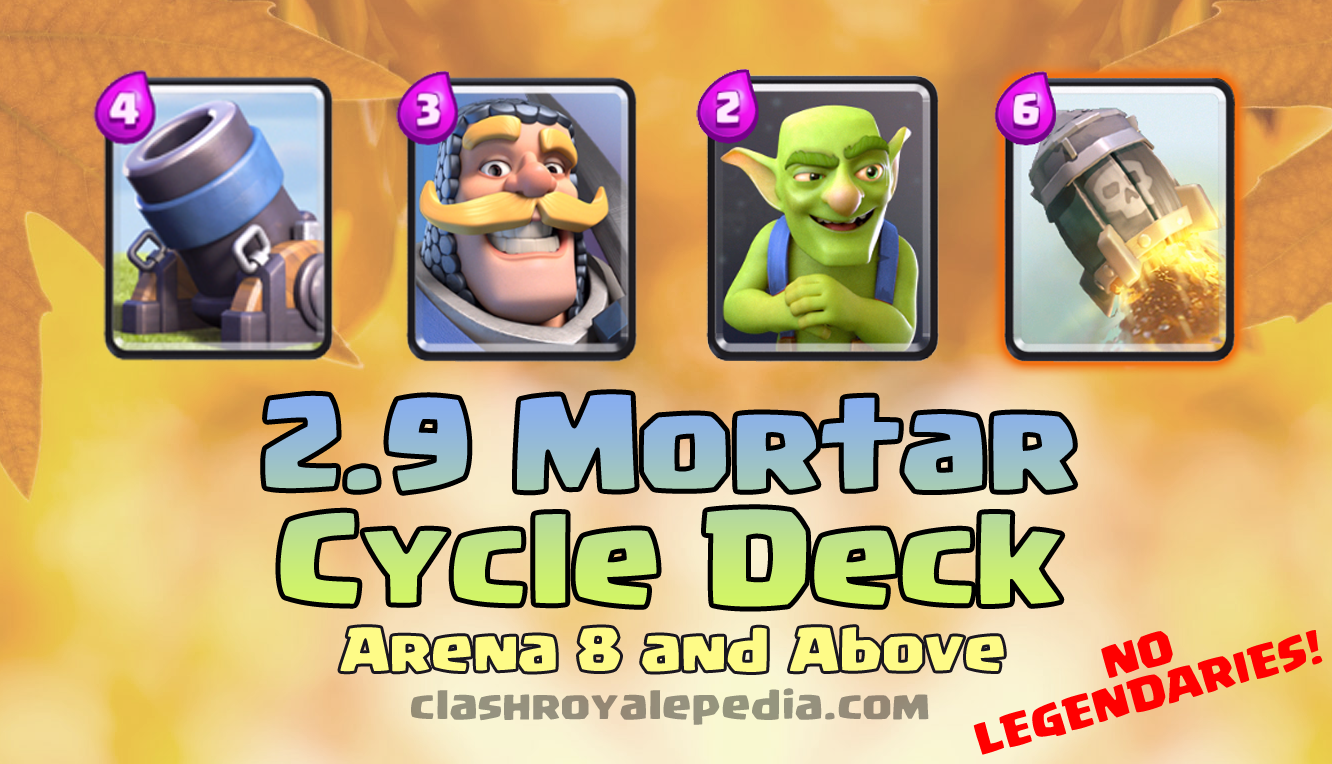 2-9-mortar-cycle-deck.png