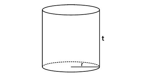 volume benda berbentuk silinder