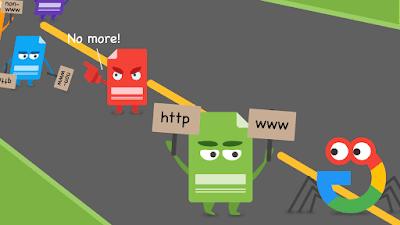 Ilustrasi Redirect Domain - Nizwar ID