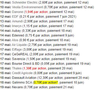 calendrier dividende france mai 2021